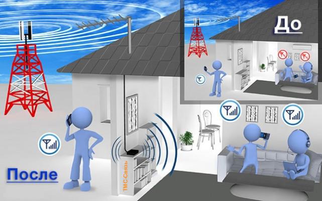 Усиление сотовой связи в Твери